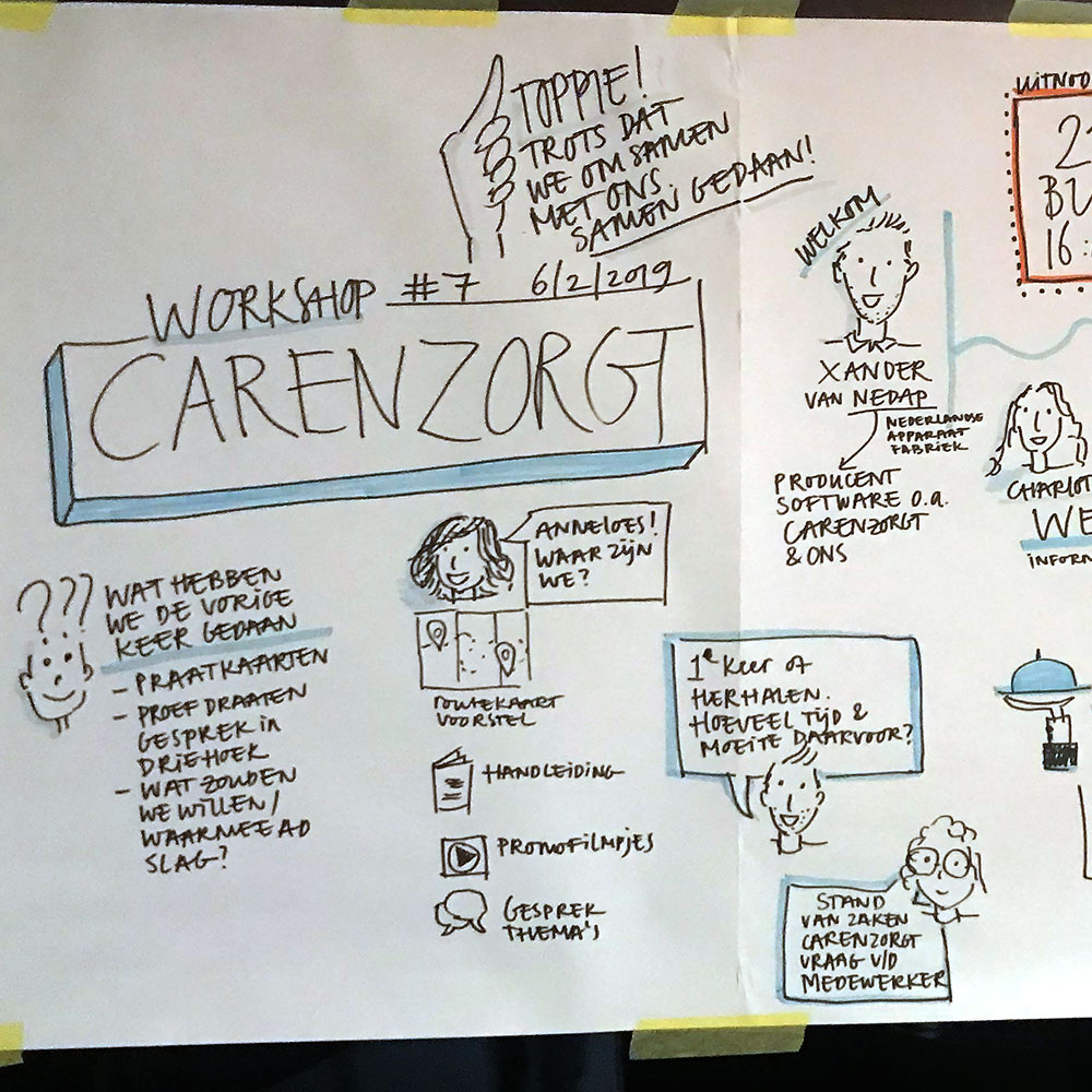 Carenzorgt meewerksessie visual notes
